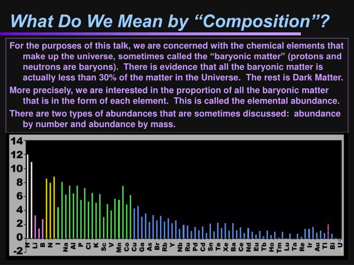 What do we mean by composition