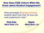 how does fsse inform what we know about student engagement