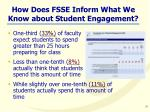how does fsse inform what we know about student engagement20