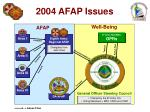 2004 afap issues