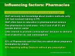 influencing factors pharmacies