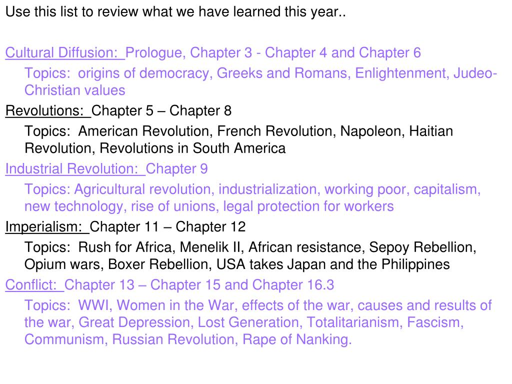 Use this list to review what we have learned this year..