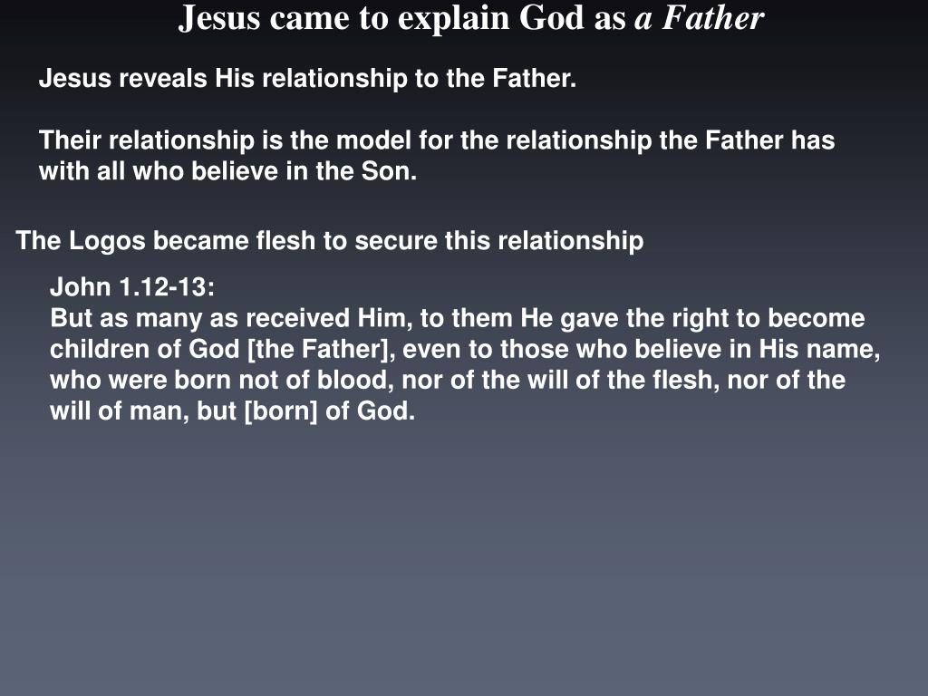 Jesus reveals His relationship to the Father.