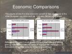 economic comparisons