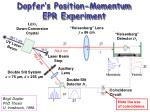 dopfer s position momentum epr experiment