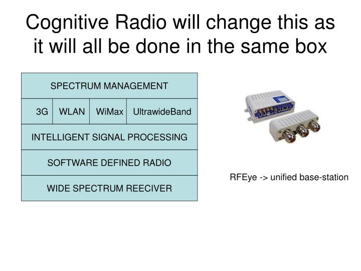 Cognitive Radio will change this as it will all be done in the same box