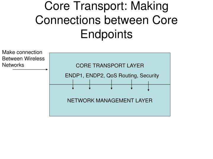 Core Transport: Making Connections between Core Endpoints
