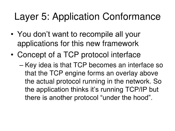 Layer 5: Application Conformance