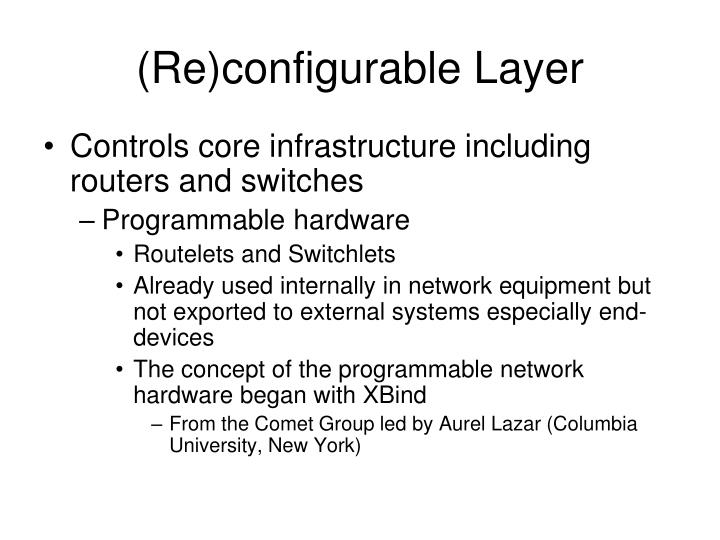 (Re)configurable Layer