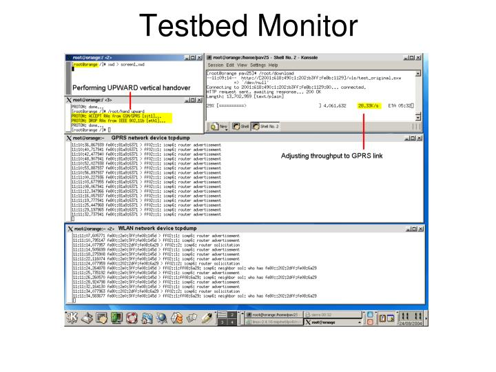 Testbed Monitor