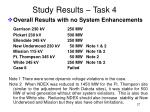 study results task 427