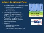 industry compliance plans