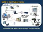 uwb in the digital home