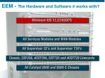 eem the hardware and software it works with
