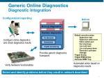 generic online diagnostics diagnostic integration