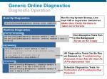 generic online diagnostics diagnostic operation