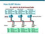 how glbp works38
