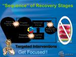sequence of recovery stages