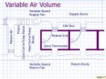 variable air volume