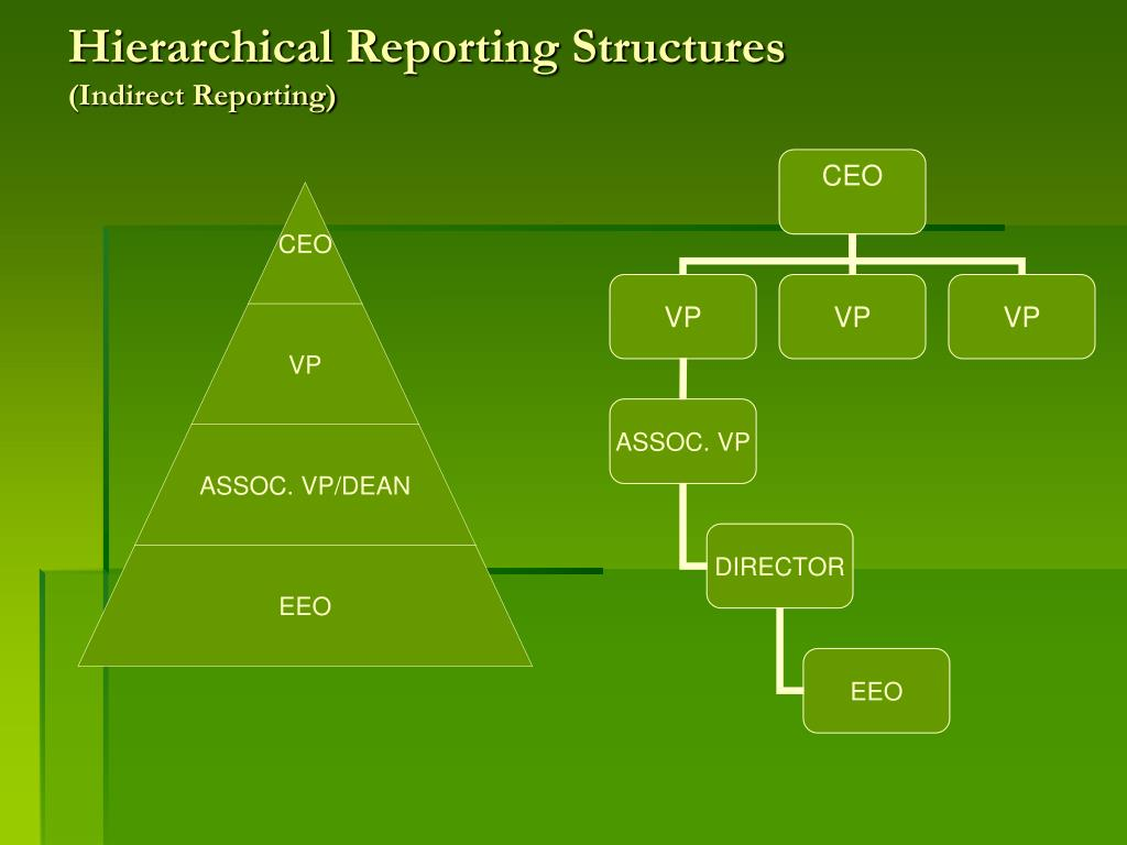 Hierarchical Reporting Structures