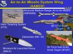 air to air missile system wing aamsw