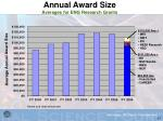 annual award size averages for eng research grants