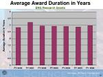 average award duration in years eng research grants