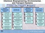 chemical bioengineering environmental and transport systems