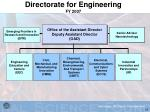 directorate for engineering fy 2007