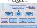 directorate for engineering previous