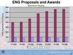 eng proposals and awards research grants