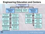 engineering education and centers