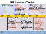 nsf investment timeline