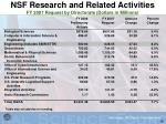 nsf research and related activities fy 2007 request by directorate dollars in millions