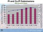 pi and co pi submissions eng research grants