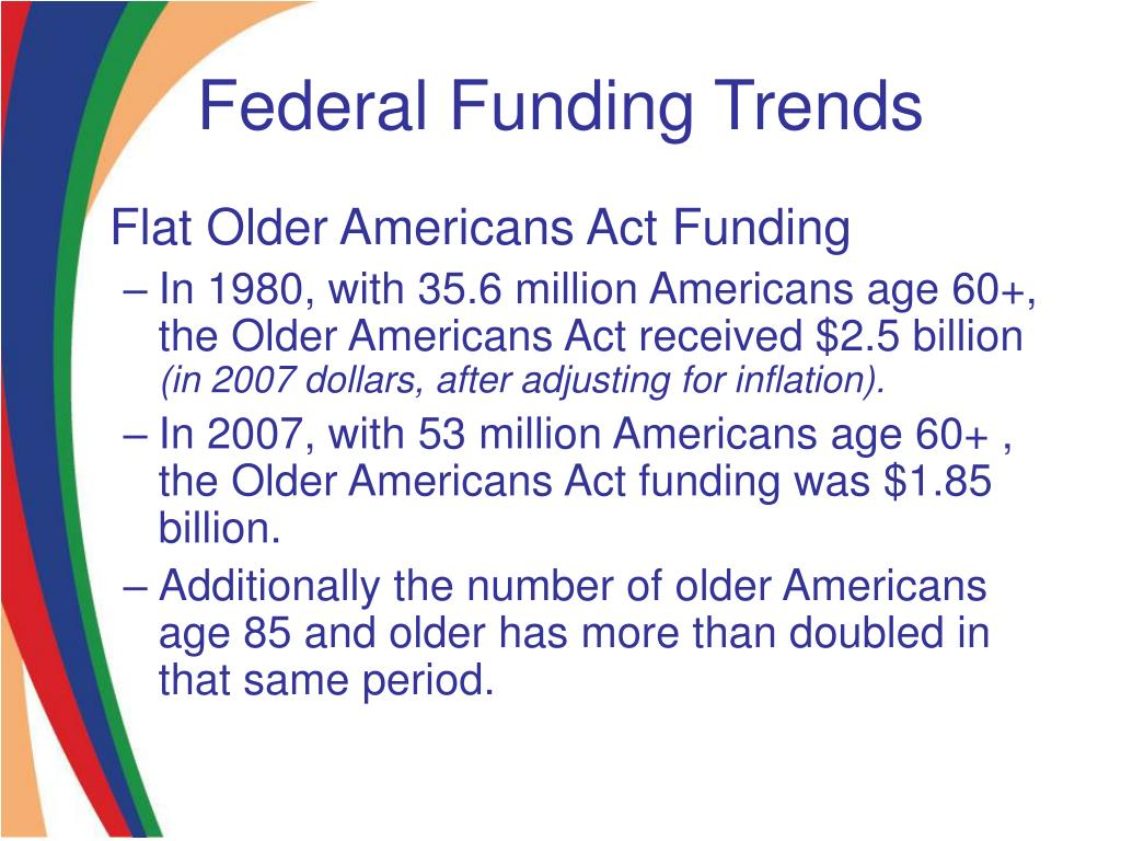 Federal Funding Trends