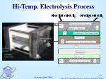hi temp electrolysis process