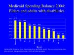 medicaid spending balance 2004 elders and adults with disabilities