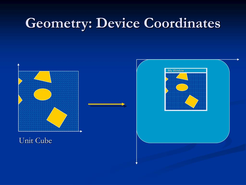Geometry: Device Coordinates