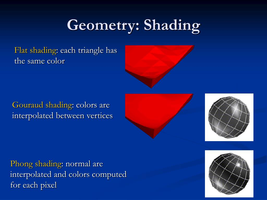 Geometry: Shading