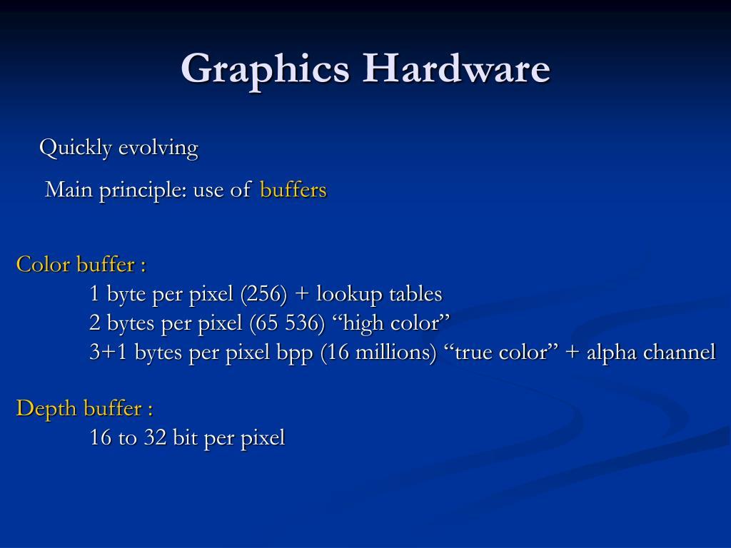 Graphics Hardware