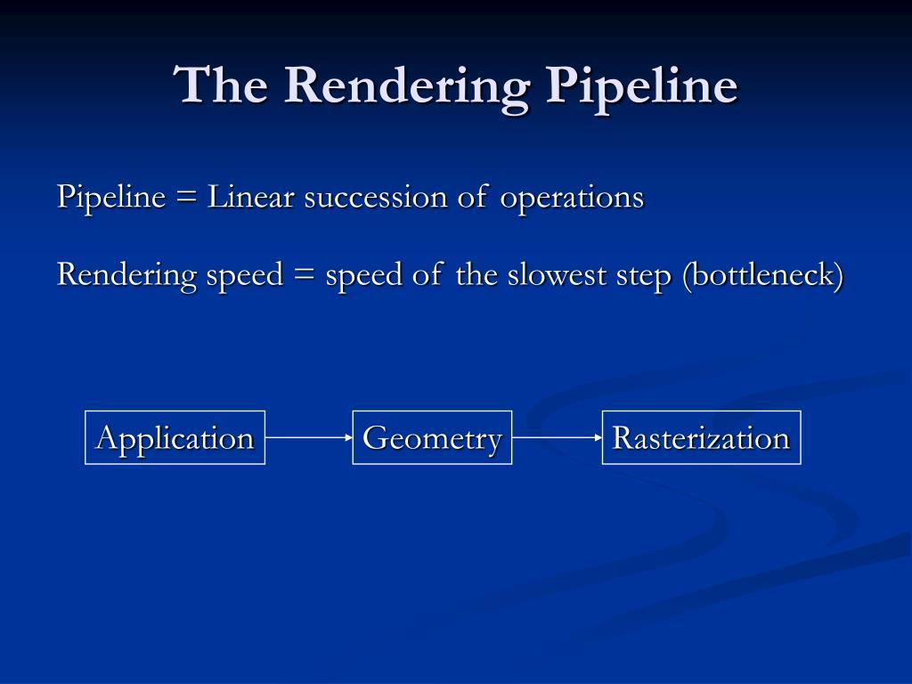 The Rendering Pipeline