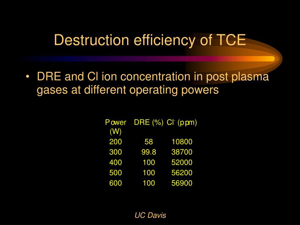 Destruction efficiency of TCE