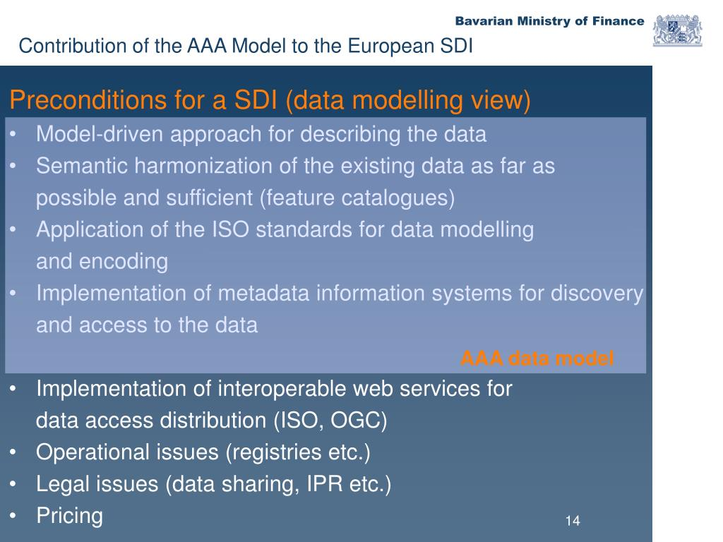 Contribution of the AAA Model to the European SDI