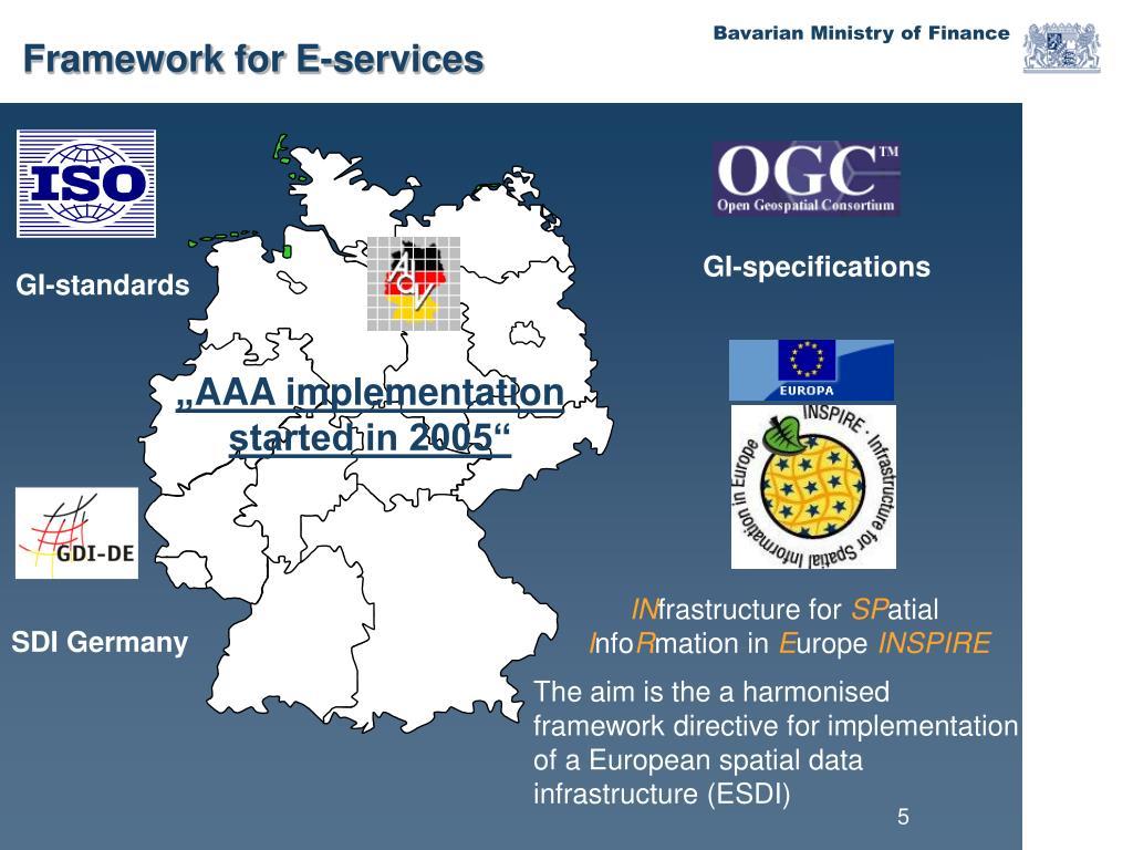 Framework for E-services
