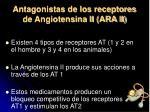 antagonistas de los receptores de angiotensina ii ara ii