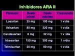 inhibidores ara ii