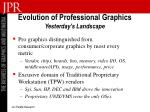 evolution of professional graphics yesterday s landscape