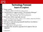 technology forecast impact of longhorn