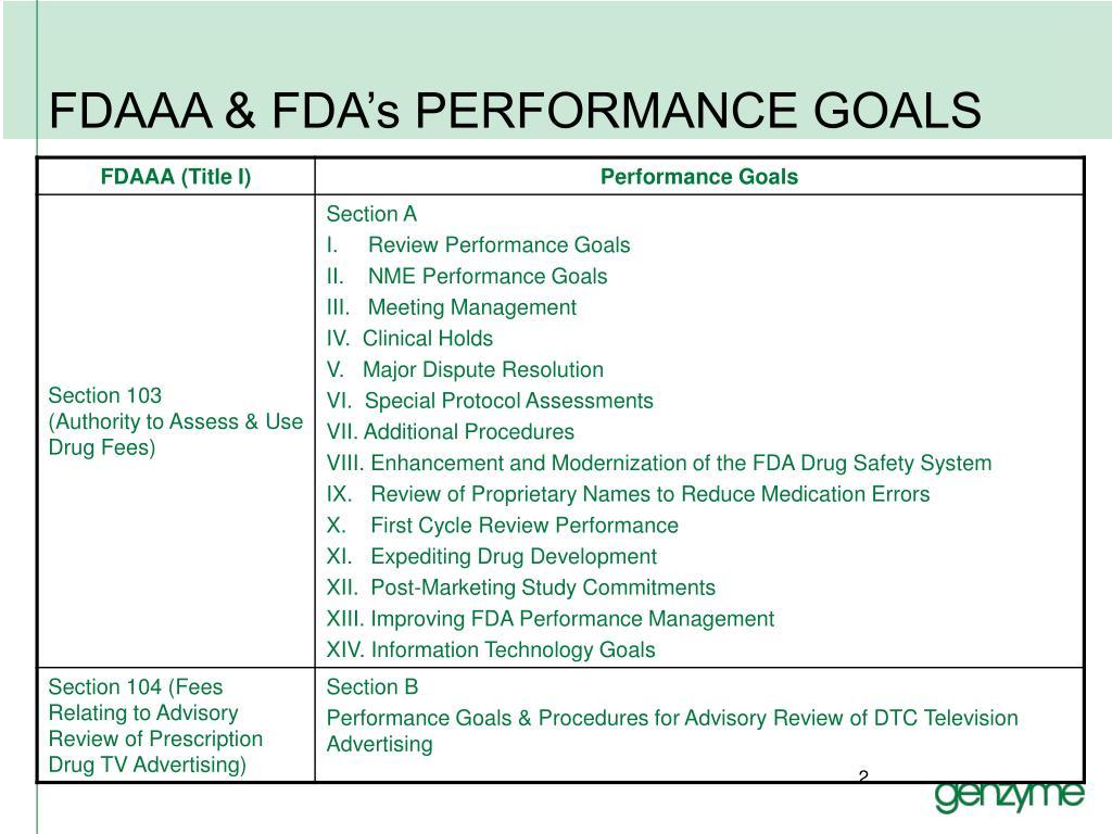 FDAAA & FDA's PERFORMANCE GOALS